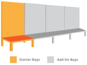 Single Sided Starter And Add On Diagram